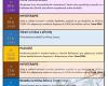 Plán akcí – červen 2014 – KŘIŽOVATKA handicap centrum o.p.s.