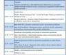 30.5. – Odborný seminář – Rovné příležitosti
